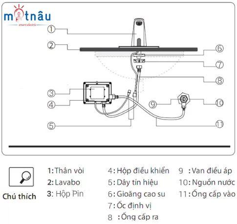 sơ đồ lắp đặt vòi cảm ứng smartliving ym103